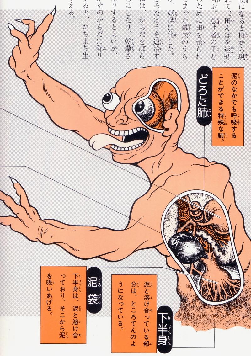 Shigeru Mizuki's Yōkai Daizukai - Doro-ta-bō (muddy rice field man)
