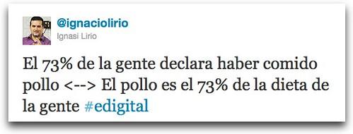Twitter / @ignaciolirio: El 73% de la gente declara ...