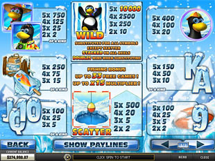 Penguin Vacation Slots Payout