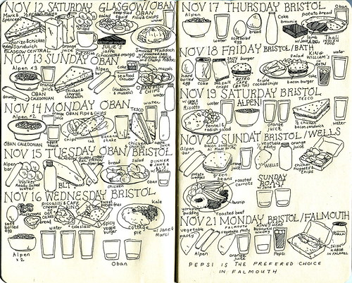 Food Journal003