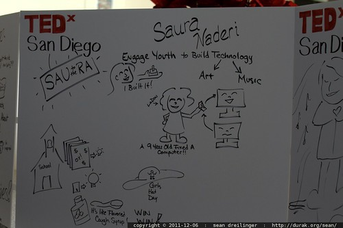 graphic recording by Jeannel King at TEDxSanDiego    MG 3733