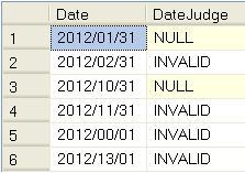 [SQL] 日期資料型態的選擇
