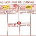 Customer-Value Canvas v.0.8.