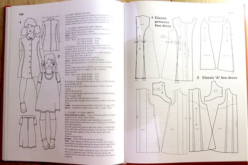 Metric Pattern Cutting for Children's Wear Sample Spread