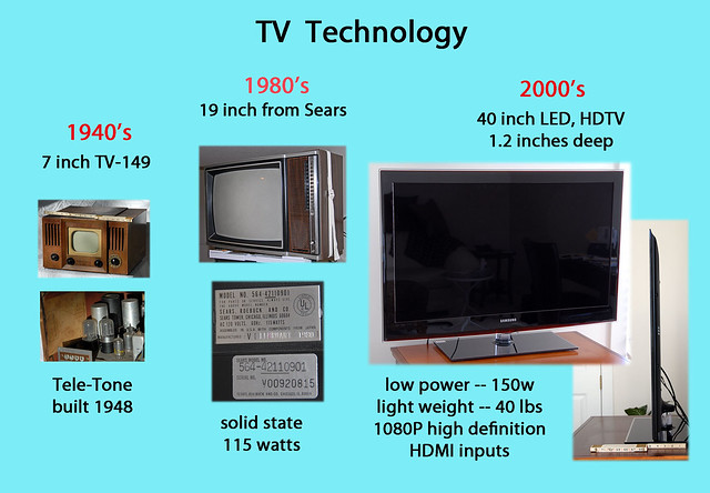 TV Technology