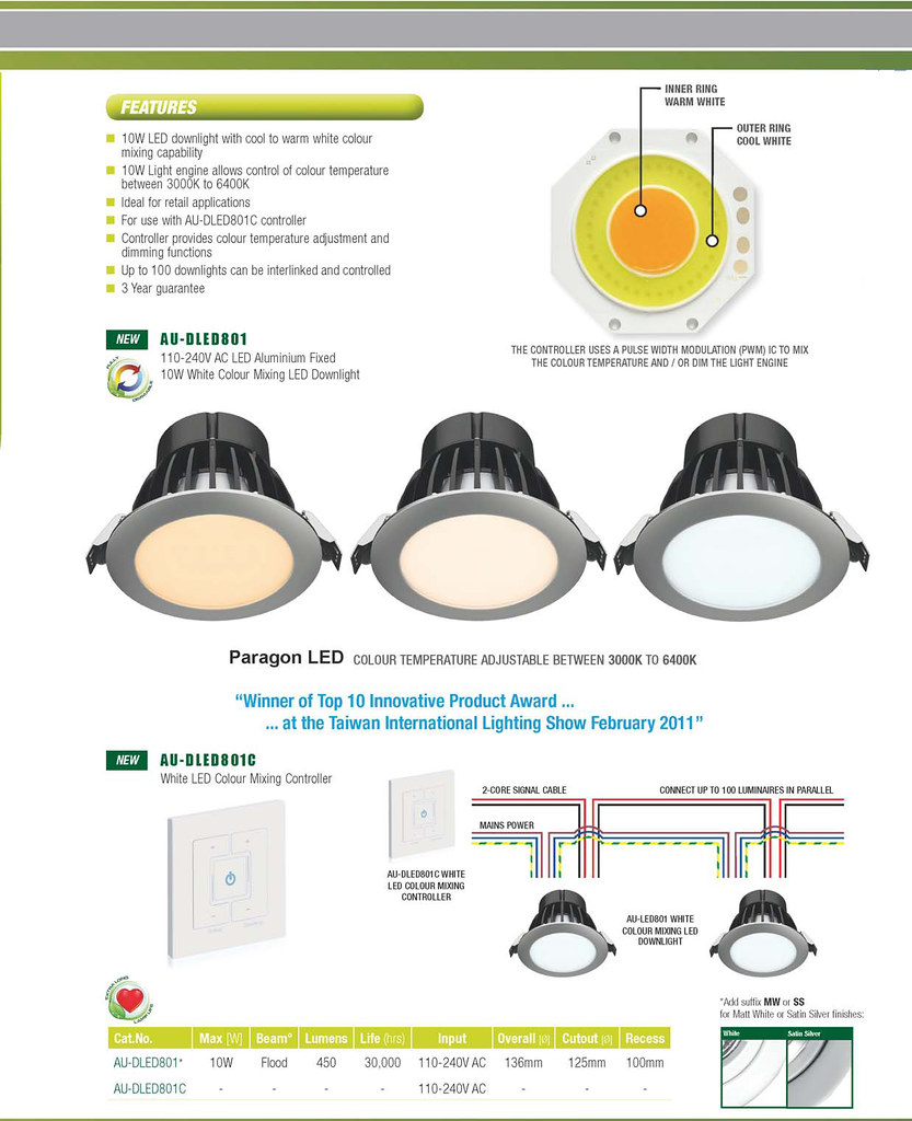 Downlights Directs Most Interesting Flickr Photos Picssr Wiring Diagram 240v Auintv2pdf