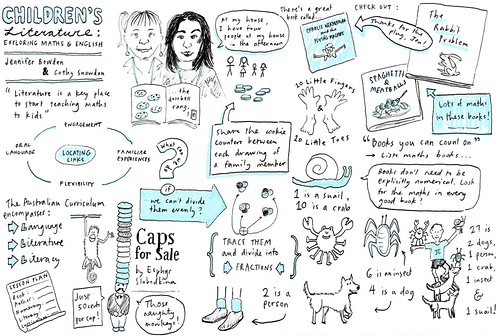 Sketchnote from the MAV conference on December 2nd, 2011