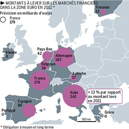 11l15 LMonde Zona euro necesita 800 000 millones 1