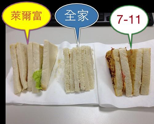 便利商店三明治