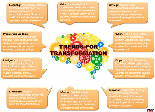 Looking at 2012 and beyond: Trends for Transformation