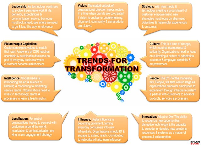 Trends for Transformation