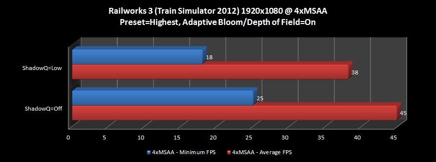 Railworks 3 (Train Simulator 2012) - Graphics Settings
