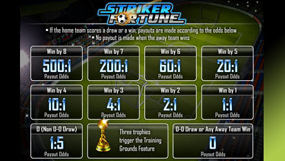 free Striker Fortune slot mini symbol