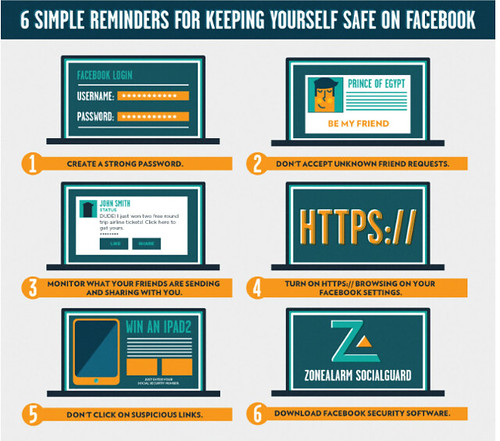 Facebook Spam and Cybercrime is On the Rise How You Can Avoid It [INFOGRAPHIC] _2012-01-15_22-58-37