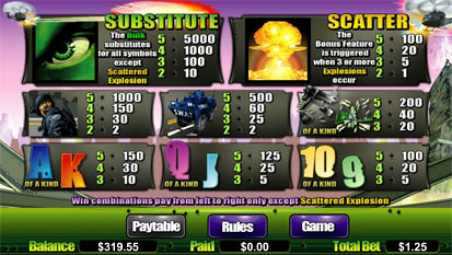 free The Incredible Hulk - Ultimate Revenge slot mini symbol