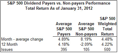payers vs non payers 1 2012