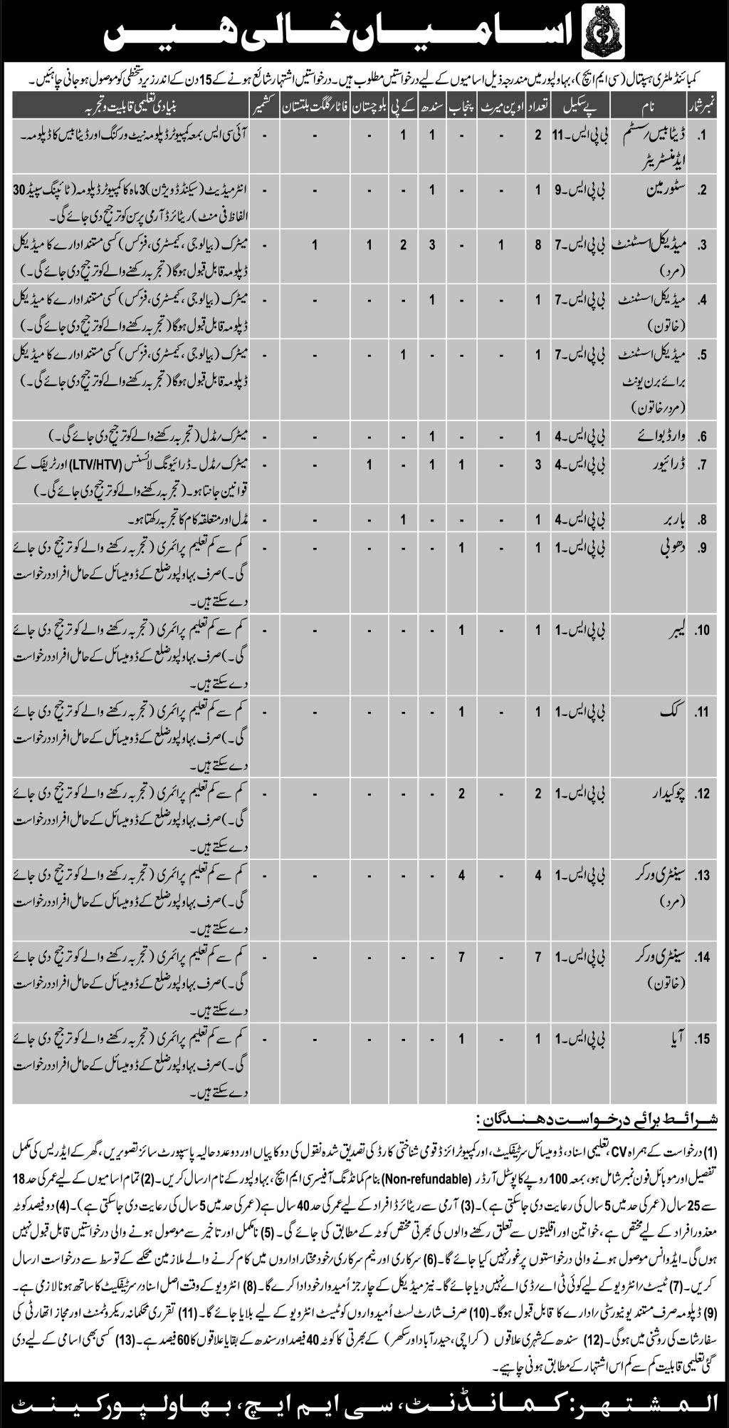 Combined Military Hospital Bahawalpur Jobs 2016