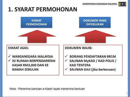 Syarat Permohonan Bantuan Rakyat 1Malaysia (BR1M)
