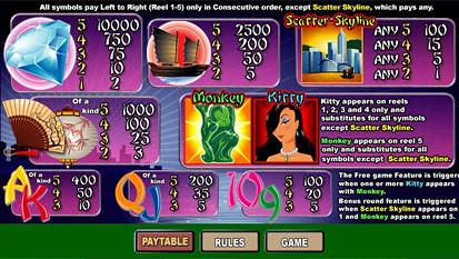 free Jade Idol Slots payout