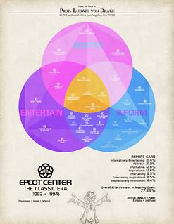 The Trinity – Classica Era