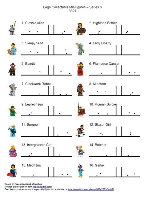 Dot code serie 10 lego autos post