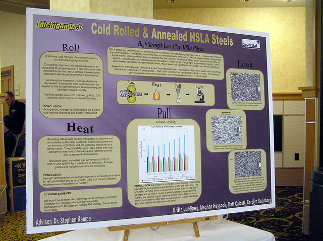 Cold Rolling of High-Strength Low-Alloy (HSLA) Steels