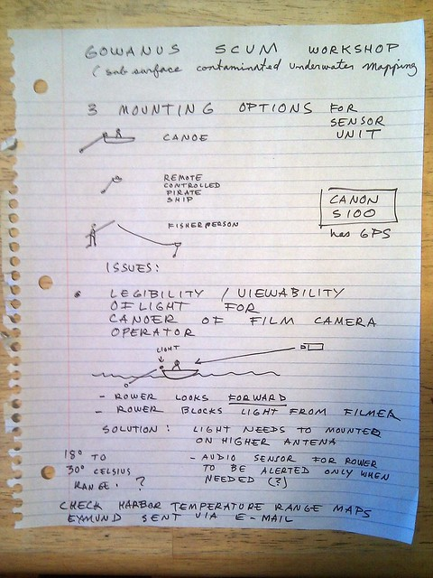 Eymund's thermal fishing sketches