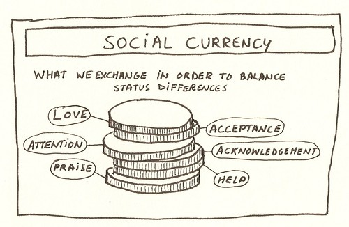 social currency