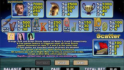 free Sirens slot payout
