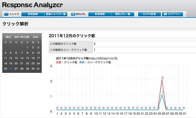 Response Analyzer 管理画面