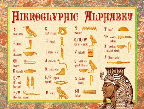 Egyptian Hieroglyphic Alphabet Chart Postcard | Flickr - Photo Sharing ...