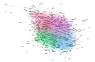UKOER Twitter Community