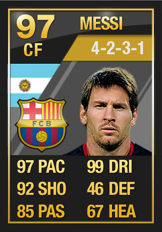 FIFA 12 Ultimate Team - Messi in-form card