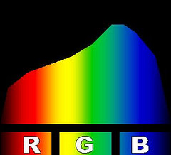 rgb_spectrum_sunlight by bigleehimself