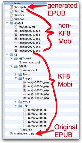 Inside KF8 Mobi