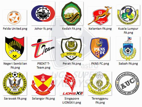 6689144983 331895046b Logo Pasukan Bola Sepak Liga Malaysia