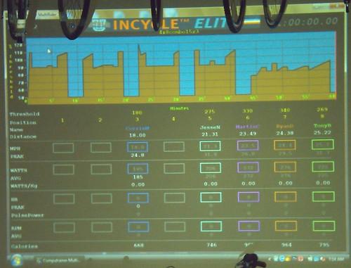CycleU_2012-01-27