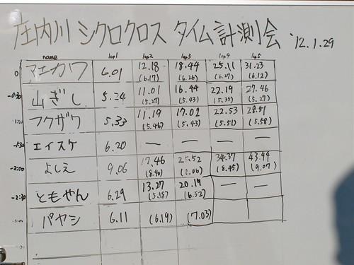 120129 庄内川河川敷 清掃整備 & CXタイム計測会