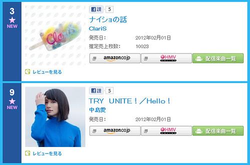 120202(3) - ClariS的新單曲《ナイショの話》&中島愛的新歌《TRY UNITE!》分別攻占ORICON日排行第3、9名!
