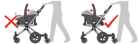 Bugaboo adapter use