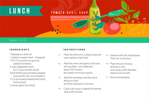 PaperBicycle_TomatoBasilSoup_LindsayNohl_recipecard_FRONT_sm