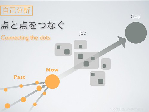 2012_Connecting_the_dots
