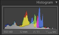 histogram12mm_after