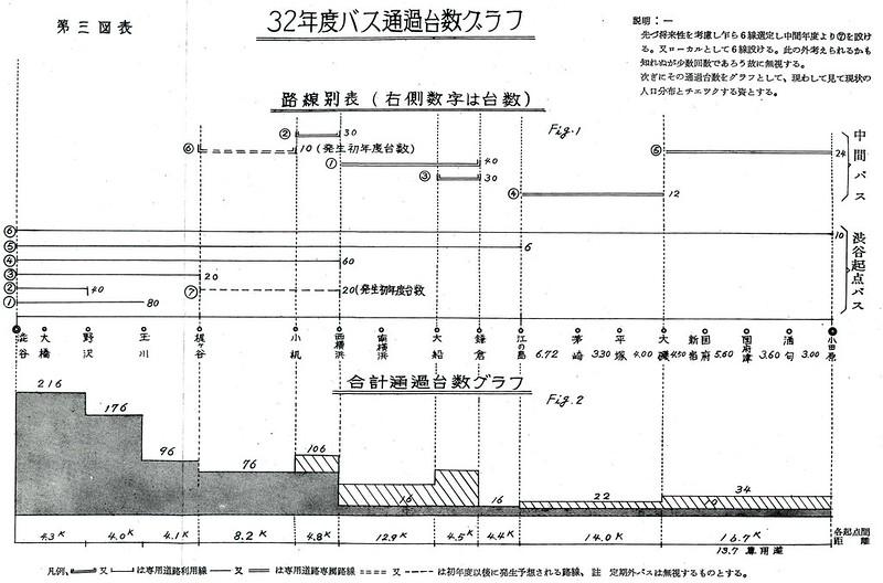 東急ターンパイク免許申請書 (17)