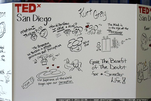 graphic recording by Jeannel King at TEDxSanDiego    MG 3753