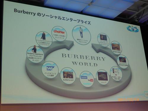 Cloudforce 2011Japan - 11