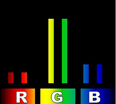 rgb_spectrum_grass_on_3d_tv by bigleehimself