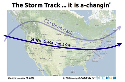 Graphic Storm Track
