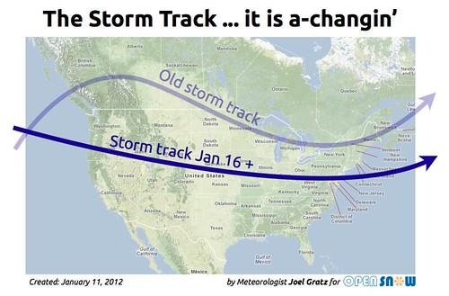 Graphic Storm Track