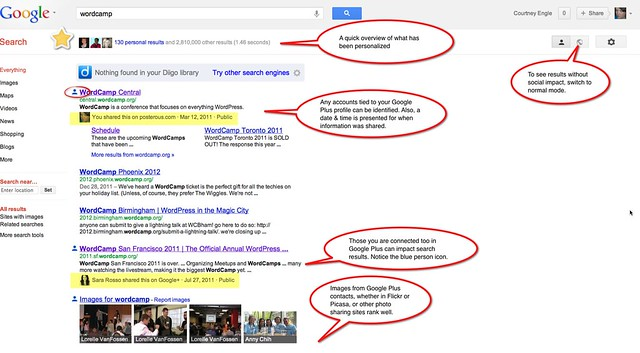 Google Search Engine Results: Search, plus Your World